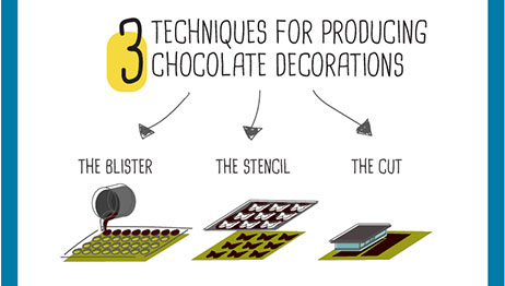 techniques-chocolate-decorations-chocolatree